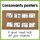Classroom Posters: the sounds of English - consonants