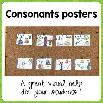 Classroom Posters - The sounds of English - Consonants