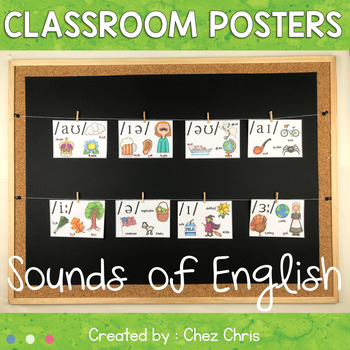 Classroom Posters: the sounds of English - vowels