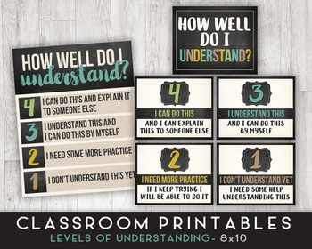 Classroom Printable Posters, Levels of Understanding, Classroom Decor