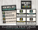 Classroom Printable Posters, Levels of Understanding, Clas