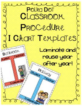Classroom Procedure I Charts-Polka Dot