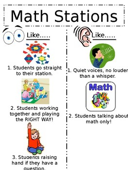 Classroom Procedure Posters - Part 1