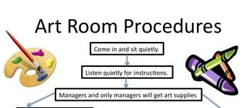 Classroom Procedures Flowchart