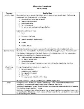 Classroom Procedures List and Description