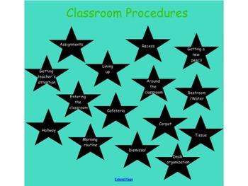 Classroom Procedures SMARTboard