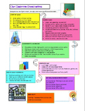 Classroom Procedures Template