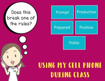 Classroom Procedures and Expectations: Editable Powerpoint