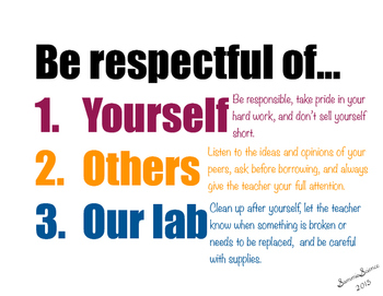 Classroom Respect Rules