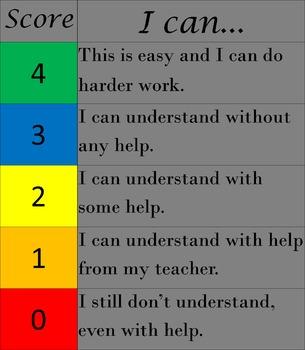 Classroom Rubric