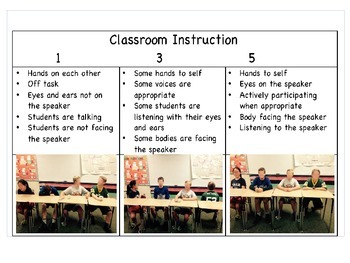Classroom Rubrics