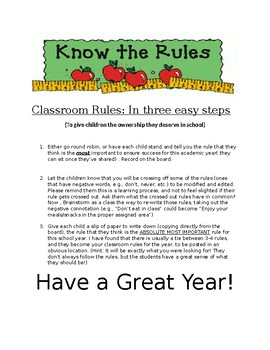 Classroom Rules Activity