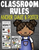 Classroom Rules Anchor Chart and Poster