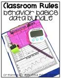 Classroom Rules- Behavior Basics Data