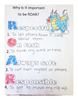 Classroom Rules (Jefferson Dragon's ROAR)