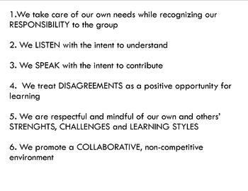 Classroom Rules / Norms / Discussion Guidelines