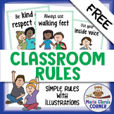 Classroom Rules Posters - FREE
