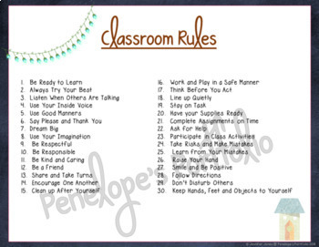 Classroom Rules Posters - House Chalkboard Theme