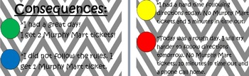 Classroom Rules, Procedures and Consequences in Chevron Pattern