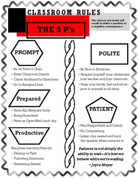 Classroom Rules - The 5 P's