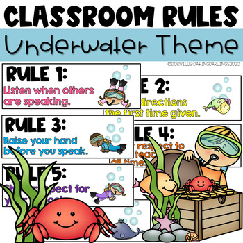Classroom Rules - Under Water Theme