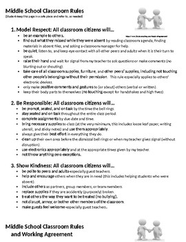 Middle School Classroom Rules, Working Agreement, and Viol