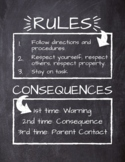 Classroom Rules and Consequences *EDITABLE*   Chalkboard Design