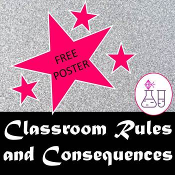 Classroom Rules and Consequences Poster