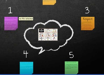 Classroom Rules and Expectations Prezi