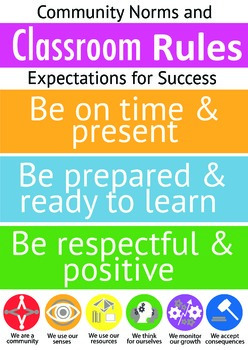 Classroom Rules and Norms for High School Poster 24x34in