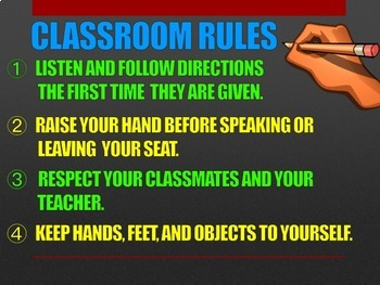 Classroom Rules and Procedures EDITABLE powerpoint