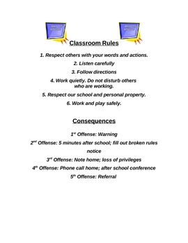 Classroom Rules/Consequences