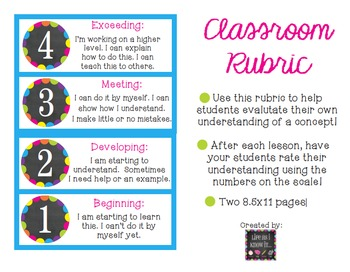 Classroom Scale of Understanding!
