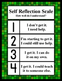 Classroom Self Assessment Chart (Pixelated)
