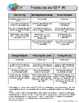 Classroom (Set-up) Procedures and Routines