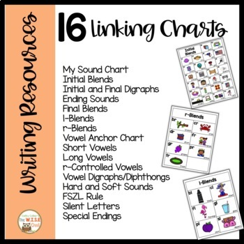 Classroom Sound Linking Posters- Set 2