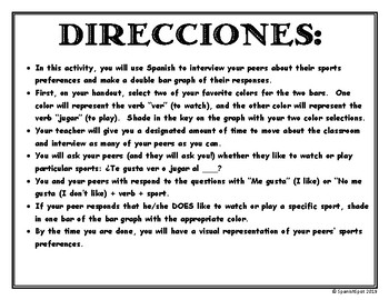 Classroom Sports Preferences in Spanish- Interview, graph, & closure questions