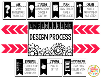Classroom Strategies & Processes Posters