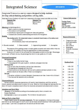 Classroom Syllabus Template- Editable