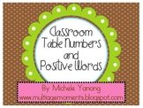 Classroom Table Numbers and Positive Words - Owl Themed