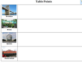 Classroom Table Points Charts