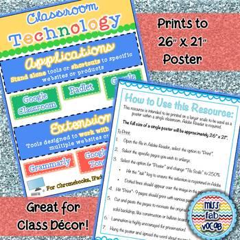 Classroom Technology Anchor Chart