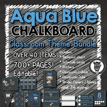 Aqua Chalkboard Theme