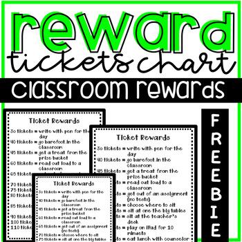 Classroom Ticket Rewards
