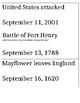 Classroom Timeline