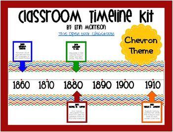 Classroom Timeline Kit- Chevron