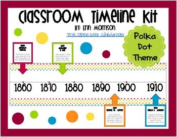 Classroom Timeline Kit- Polka Dot Theme