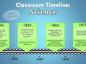 Classroom Timeline of Science
