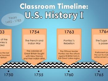 Classroom Timeline of U.S. History 1492-1783