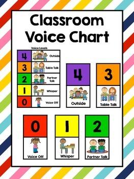 Classroom Voice Chart